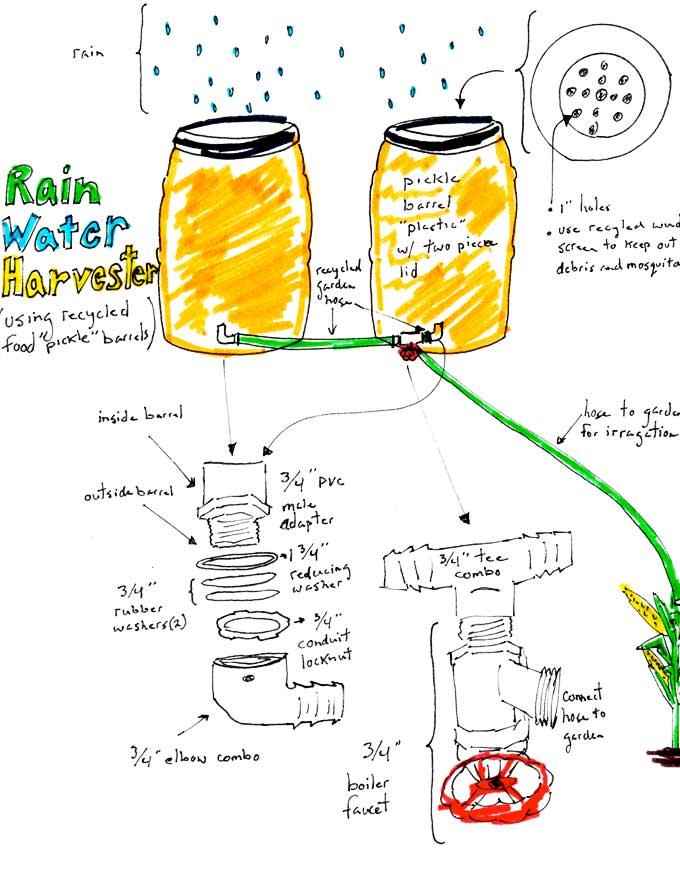 Jon's Rain Water Harvester